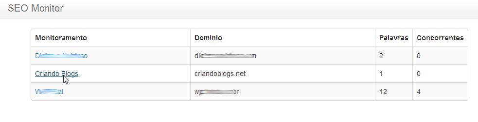Adicionando Nova Keyword ao monitoramento do SEO Monitor
