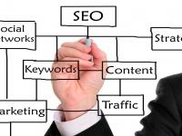 maneiras de aumentar o trafego do blog com canais de divulgacao