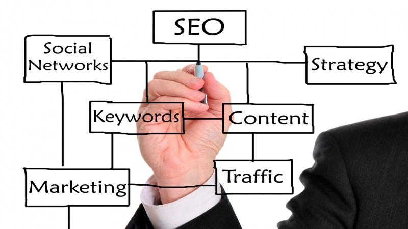 4 maneiras de aumentar o tráfego do blog com canais de divulgação